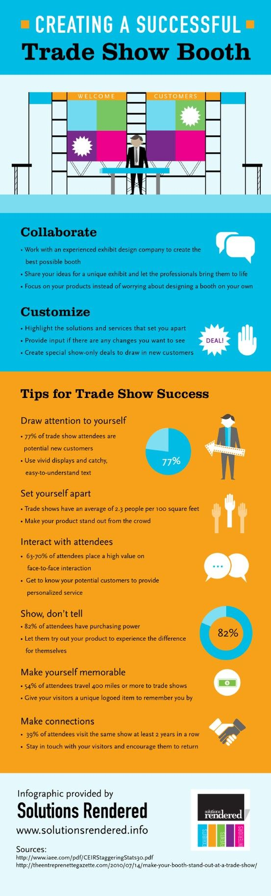 Participating in a trade show gives you the chance to promote your business to potential new customers. However, in order to have a successful trade show experience, you need to set yourself apart from the competition. This infographic shows how an exhibit design company can help you stand out.