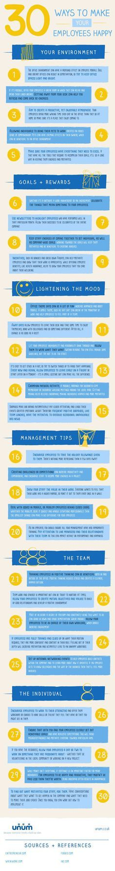 It should go without saying that happy employees are good for your business. They are more likely to help your business achieve more success. Unum has put together an infographic to show you 30 ways to keep your employees happy: