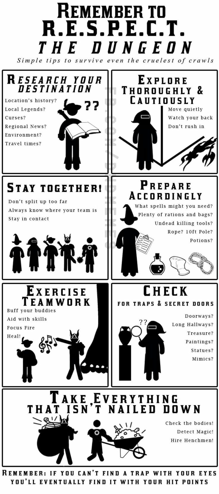 R.E.S.P.E.C.T. the dungeon! Excellent advice.