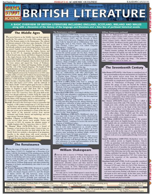 British Literature Download this review guide and improve your grades.
