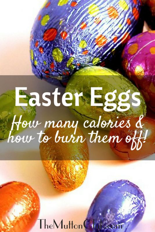 An easy guide to find out how many calories are in your favourite Easter egg and how much exercise you'll have to do to burn them off! Are they worth it?!