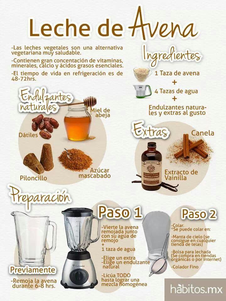 Leche de Avena ... de habitos.mx