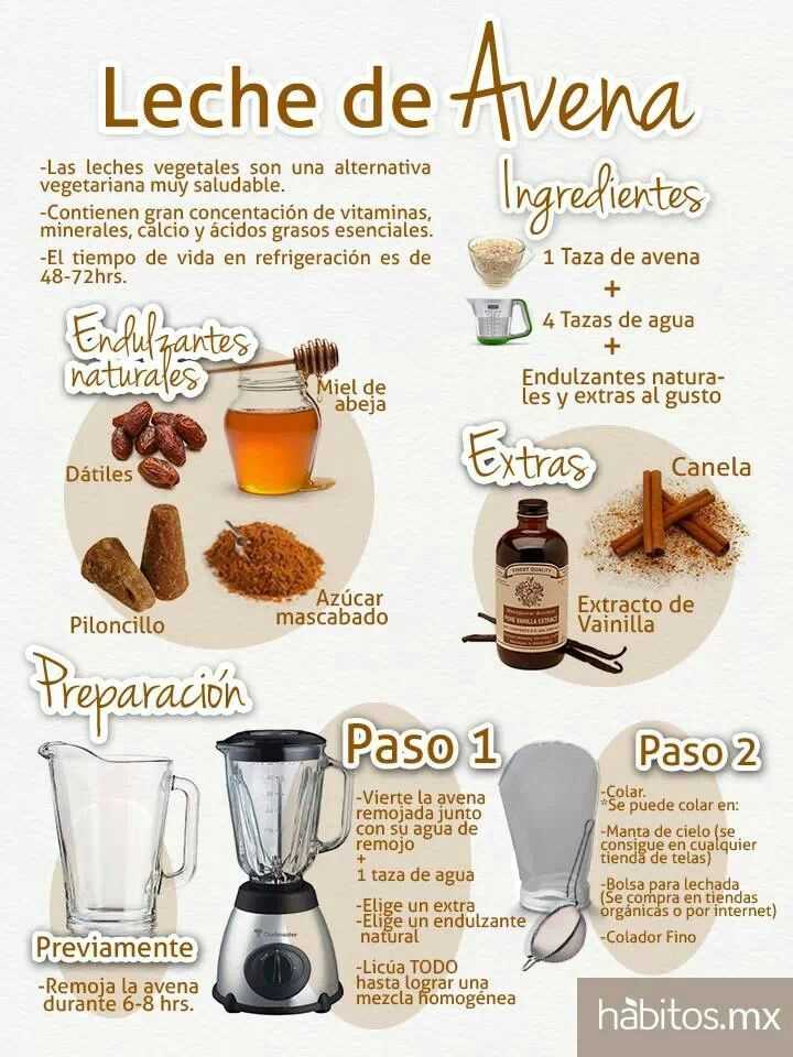 Leche de Almendras ... de habitos.mx