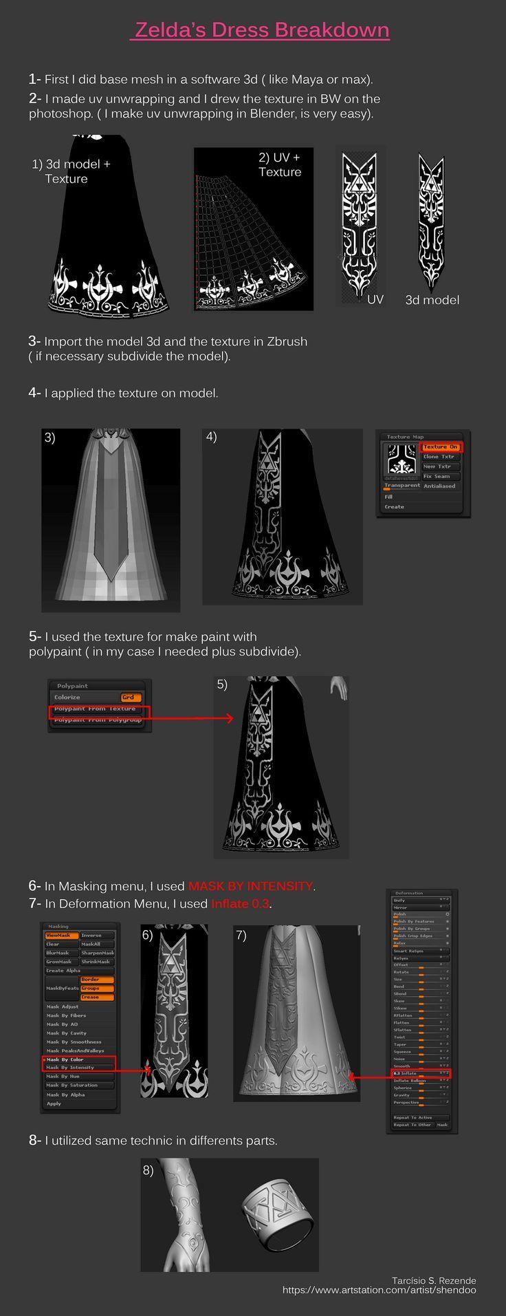 tarcisio-rezende- Zelda dress-breakdown.jpg