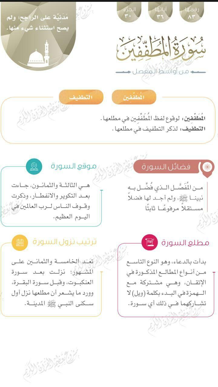 Pin By Kami Ziane On بطاقات التعريف بسور القرآن الكريم Toul L G R Map