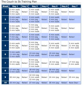 C25k This program is great helping me in so many ways..