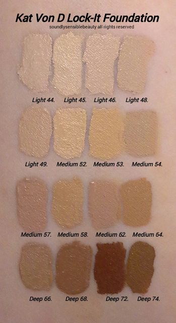 kat von d lock it foundation - Google Search