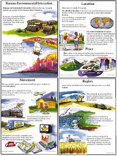 World Geography: The 5 Themes of Geography