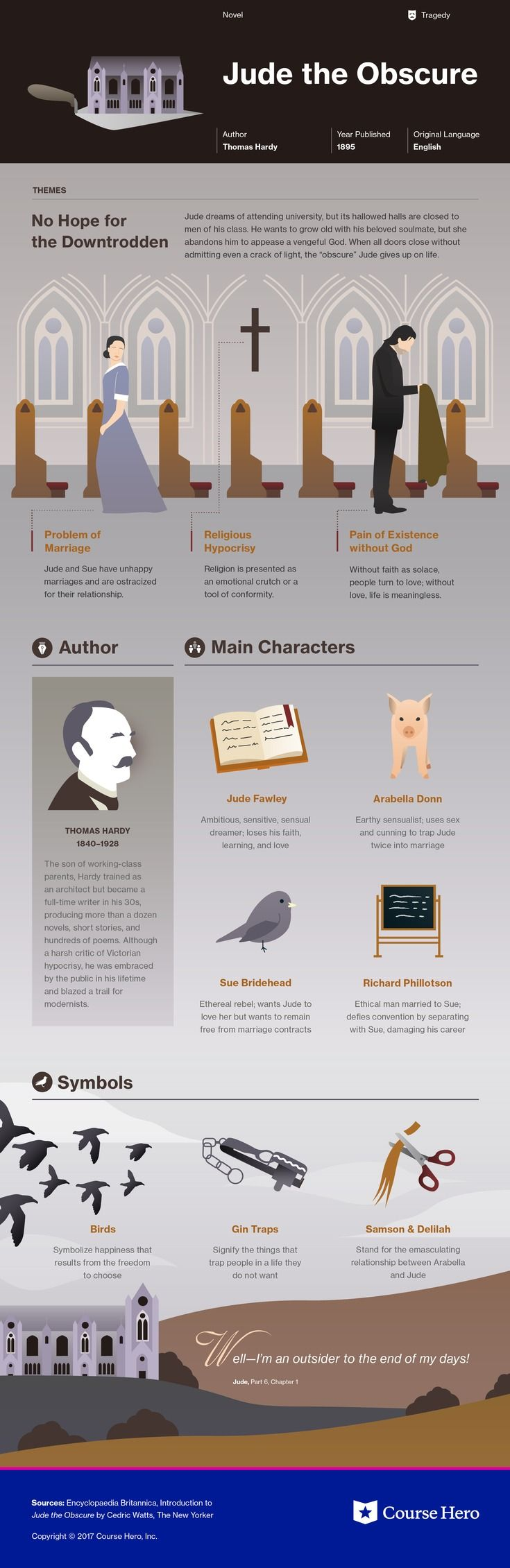 This @CourseHero infographic on Jude the Obscure is both visually stunning and informative!