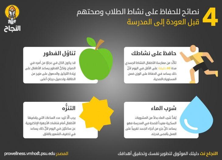 انفوغرافيك 4 نصائح للحفاظ على نشاط الطلاب قبل العودة إلى المدرسة Bal 10 Things