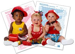 CDC Growth Charts: Pediatric growth charts have been used by pediatricians, nurses, and parents to track the growth of infants, children, and adolescents in the United States since 1977. CDC recommends that health care providers use the CDC growth charts for children age 2 years and older in the U.S.