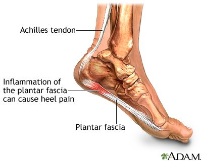 So, that's why I do the Achilles stretches.