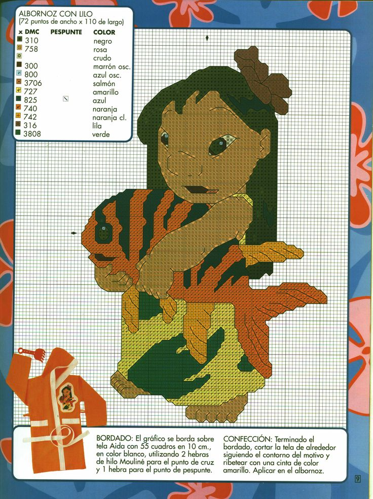 17 best images about crafts lilo and stitch on pinterest for Lilo and stitch arts and crafts