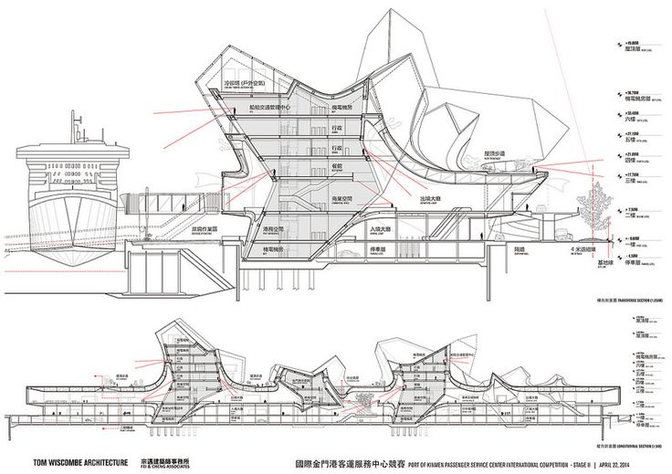 Tom Wiscombe Architecture - Port of Kinmen Passenger Service Center 設計提案 P08.jpg | Flickr - Photo Sharing!