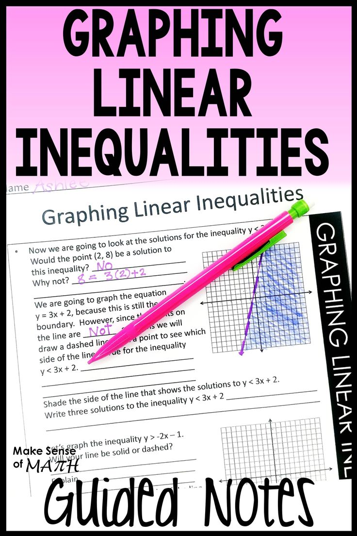 Graphing linear inequalities notes graphing linear