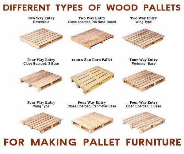 DIY pallet furniture plans types of pallets