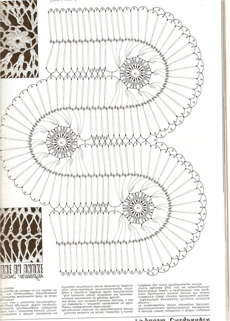 * The corner of Crafts Siry *: hairpin lace shawls