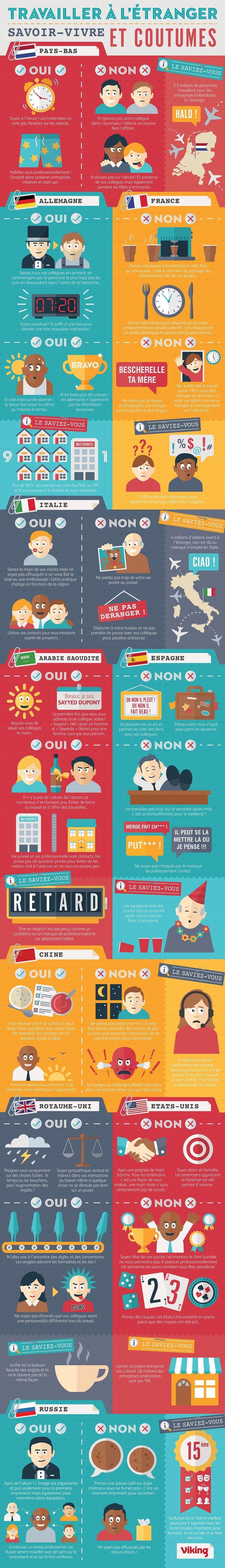 10 pays, 10 ambiances de bureau : quel pays vous correspond le mieux selon votre comportement au travail