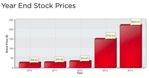 "Elon Musk: starting short-seller ""Tsunami of Hurt"" Part 2? | Aftermarket Accessories for Tesla Model S"