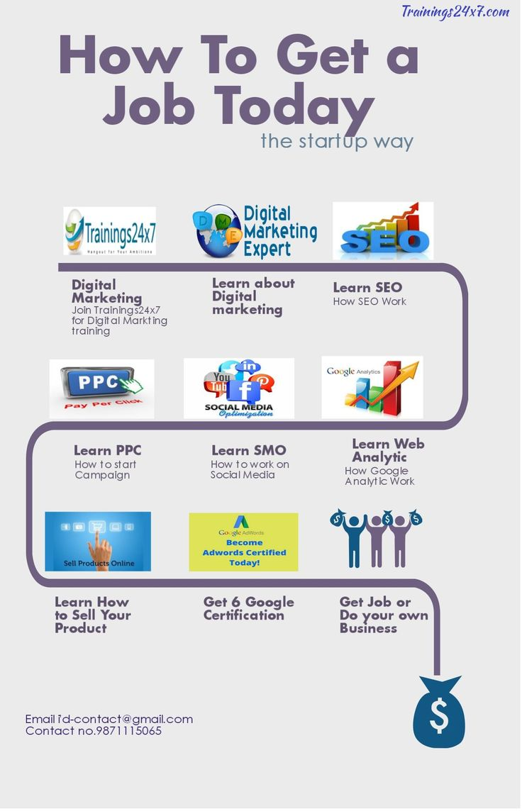 Get Job Oriented Course(Digital Markeitng)