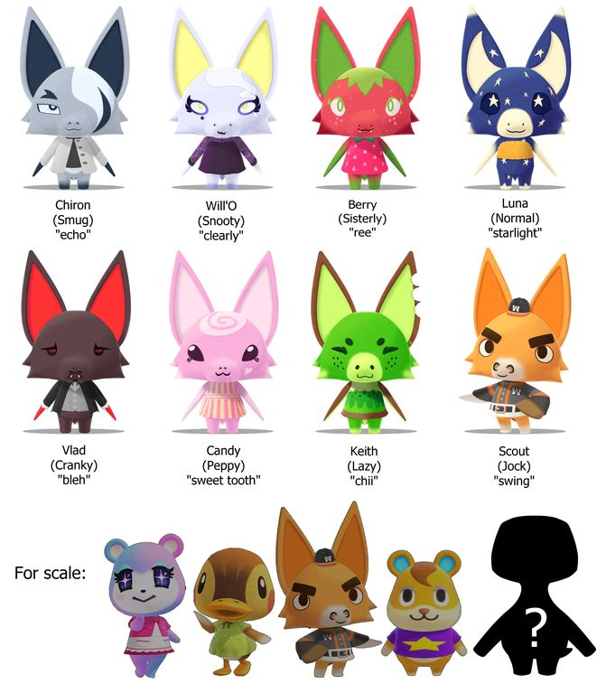 I'm Back Again This Time Bringing You Bat Villagers! [OC