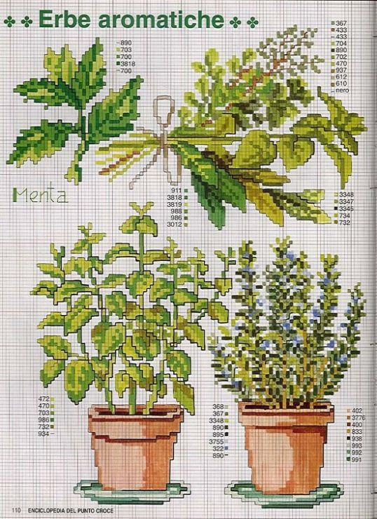 Borduurpatroon Bloem- Plant- Dier *Cross Stitch Flower- Plant- Animal  ~Kruiden *Herbs~