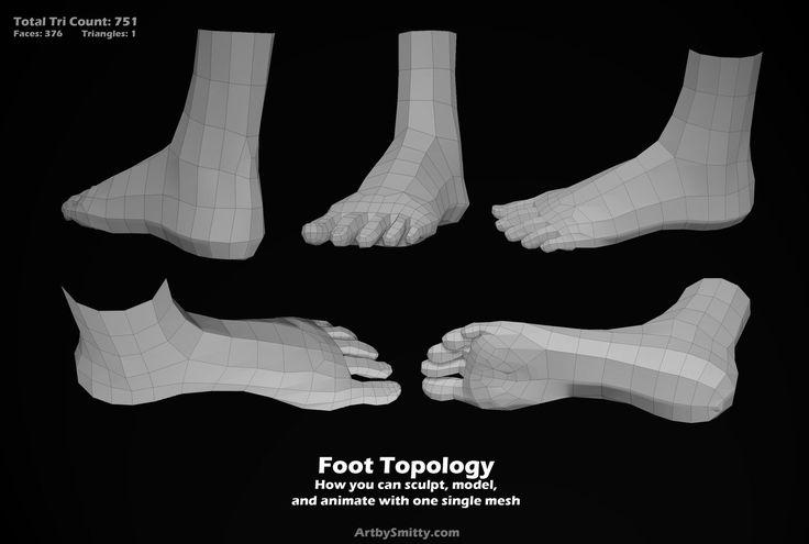 Foot Topology by Art-by-Smitty.deviantart.com on @DeviantArt