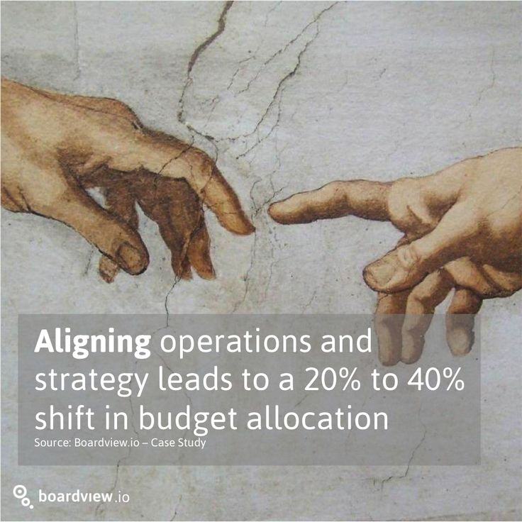 Aligning operations and strategy leads to a