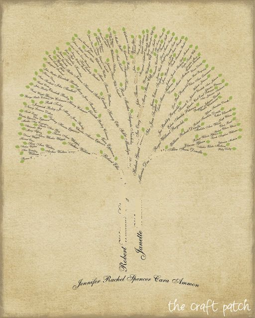The Craft Patch: Family Tree Art : step by step instructions on how to make or have one ordered for you! Great framed gift idea!
