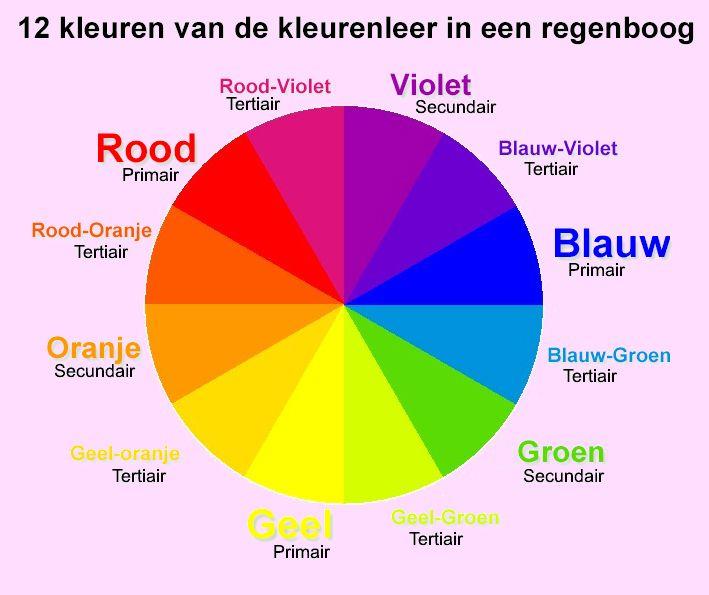 17 beste idee u00ebn over Regenboog Knutselen op Pinterest   Maart knutselen, Regenboog knutselen
