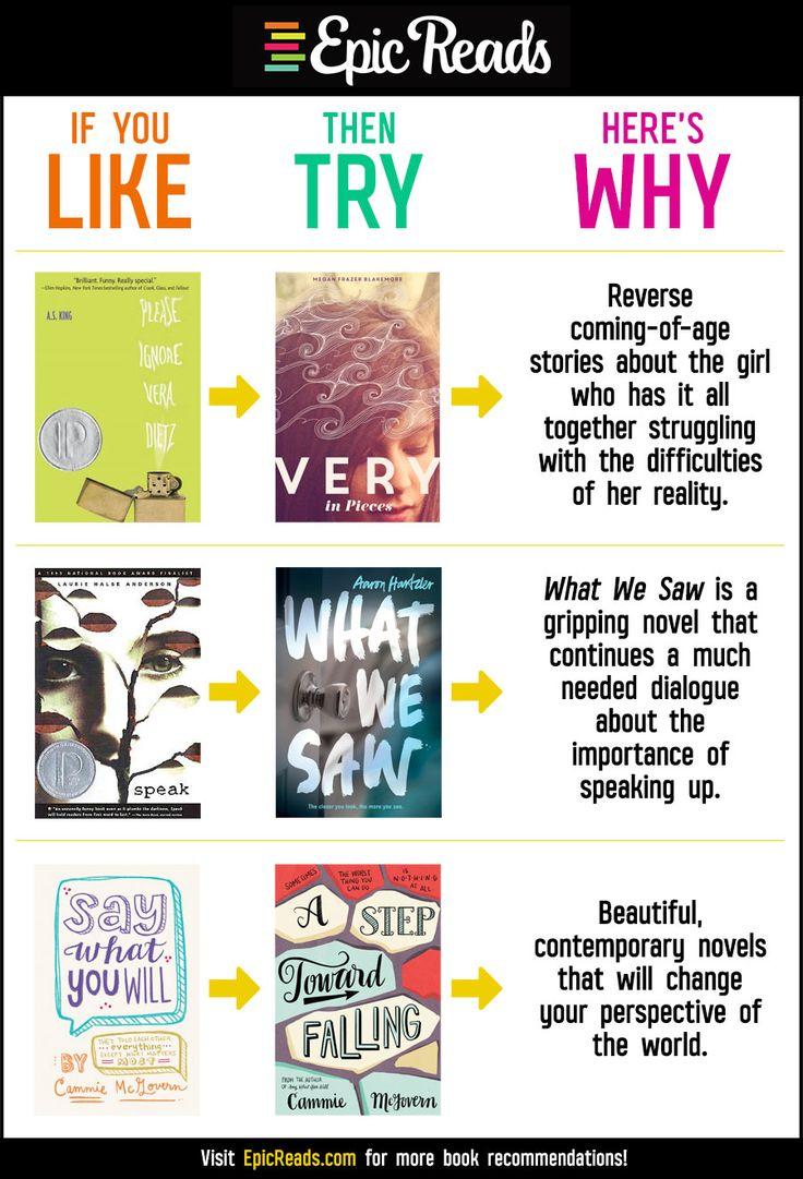 why i like to read It really is a accurate list of why i love reading as well, i couldn't have said it better myself i have discovered that many answers to my questions rely in books the more i read , the more i understand.