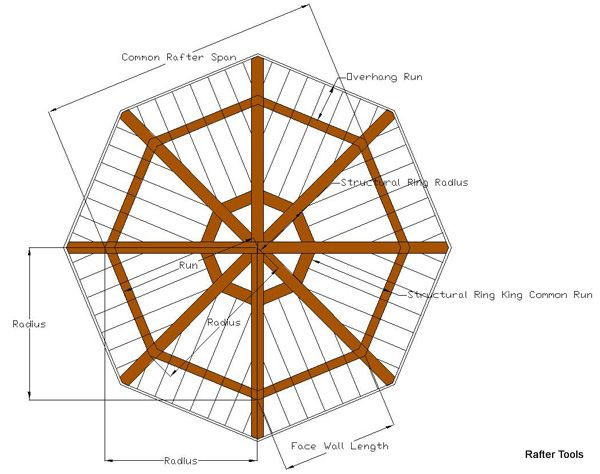 Gazebo roof framing supported octagon roof framing for Octagon deck plans free