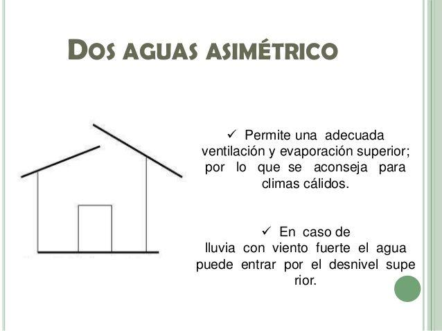Resultado de imagen de techo a dos aguas con