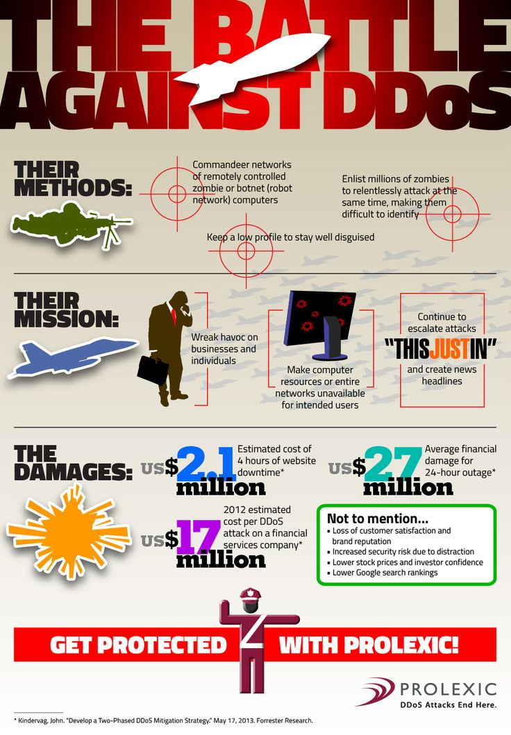 The battle against DDoS