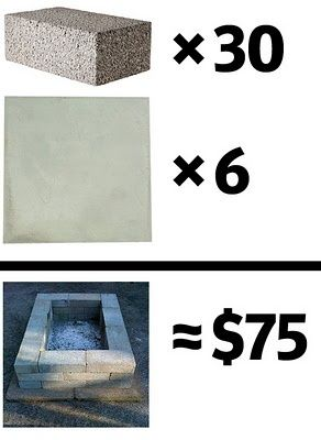 DIY Fire Pit looks simple to do, but I would want to space the bricks out a litt