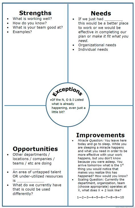 11 best Swot images on Pinterest Career, Business planning and - example swot analysis paper