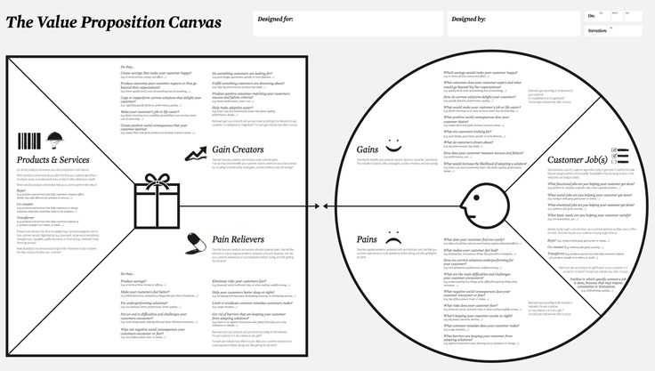 Value Proposition Canvas Entrprenuership resources Pinterest - value proposition template