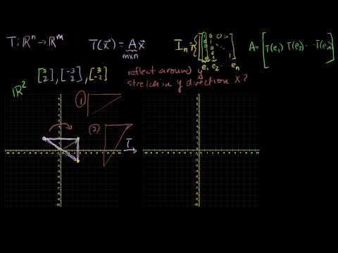 Linear transformation examples: Scaling and reflections | Linear transformation examples | Khan Academy
