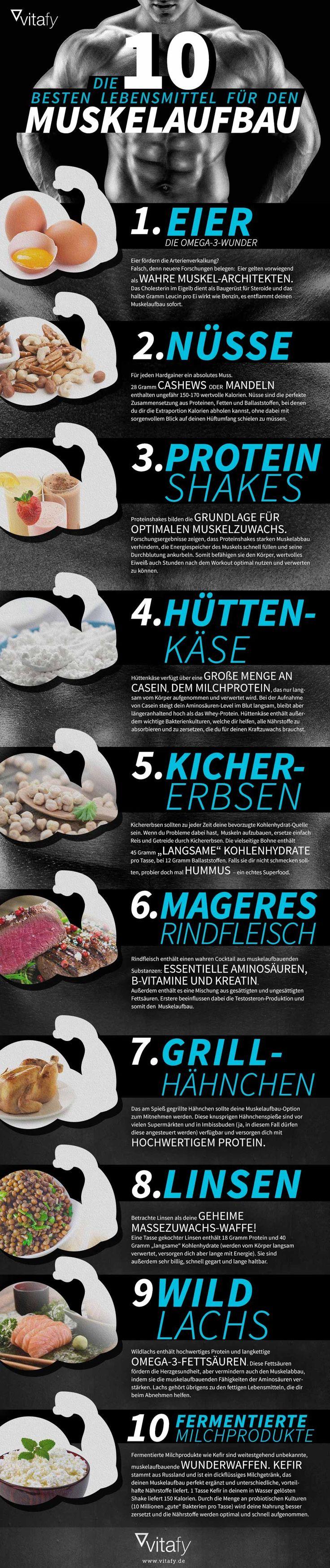 Nüsse, Eier, Wildlachs und Co.: Wenn du diese 10 Lebensmittel in deinen Ernährungsplan integrierst, wird dein Muskelaufbau unterstützt. Wir erklären, warum.