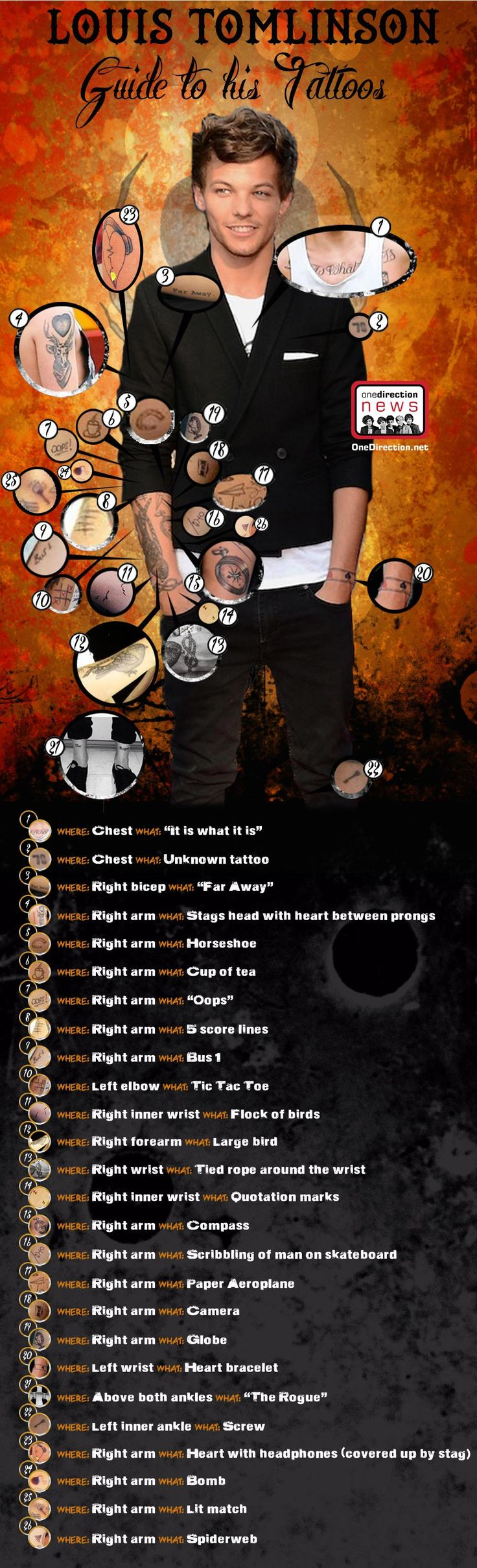 A guide to Louis' tattoos