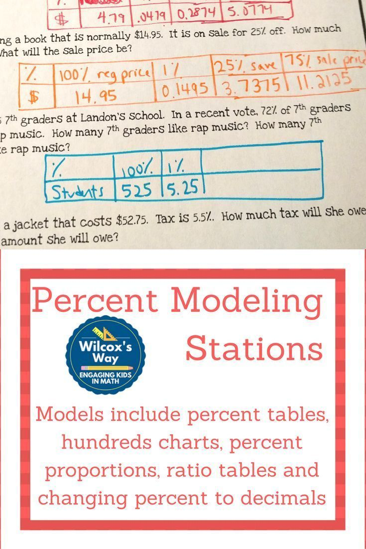 stations include percent proportion ratio tables hundreds charts percent table tape diagram and changing percent to decimals  [ 735 x 1102 Pixel ]