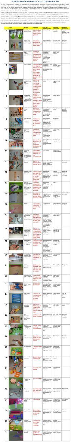 'Les tiroirs', ateliers libres de manipulation et d'expérimentation -
