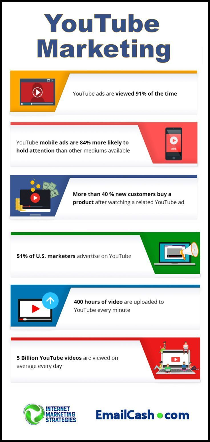 Video Marketing Archives Internet Marketing Strategies Youtube Marketing Online Marketing Tools Video Marketing
