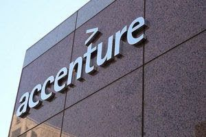 JobsInformations: Accenture Off-Campus Drive for Fresher's on 28th S...