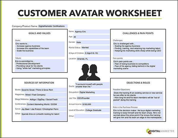 Customer Avatar Worksheet Download The Free Template Avatar