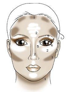 ~ How to contour your face with makeup.  You can optical illusion the heck out of your facial features ~