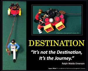 LEGO Square Wheels Poster on Ralph Waldo Emerson Quote - http://poemsontheworkplace.com/2014/10/30/its-not-the-destination-its-the-journey-a-lego-square-wheels-poster/