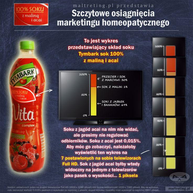 Dawno tu nie zaglądałem, co?  PS. Ten obrazek to wariacja na temat tego tekstu sprzed tygodnia: http://www.maltreting.pl/index.php/2014/06/marketing-homeopatyczny-odkryty-na-nowo/