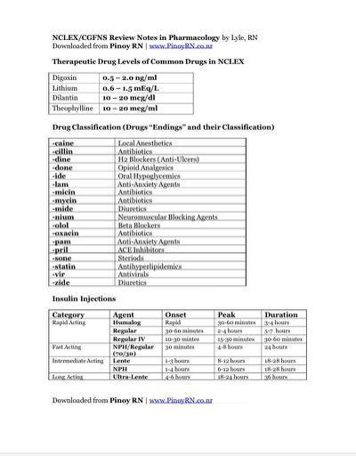 245 best Nursing images on Pinterest Nursing, Gym and Medical - sample meeting sign in sheet