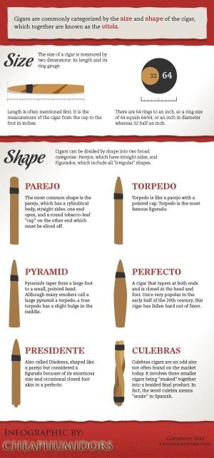 "cigars www.LiquorList.com ""The Marketplace for Adults with Taste"" @LiquorListcom #LiquorList"